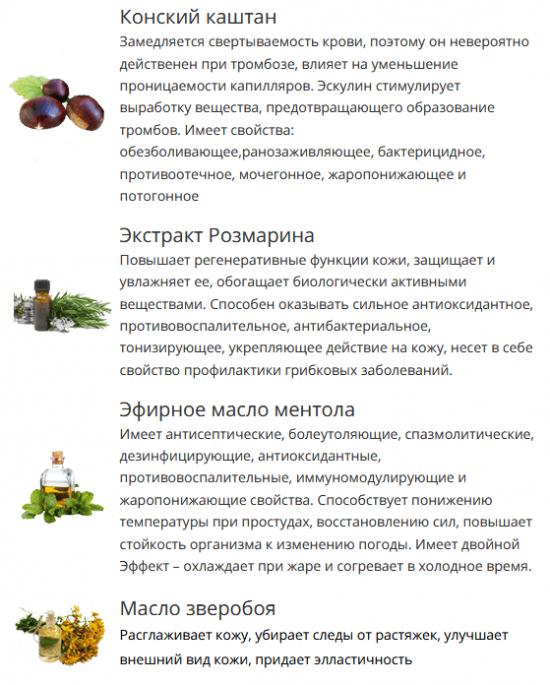 Уникальные растительные ингредиенты геля с конским каштаном