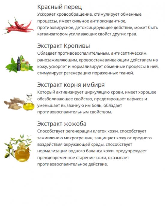 Уникальные растительные ингредиенты геля с перцем